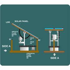building solar tracker mechanism image
