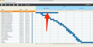 How To Set Up A Gantt Chart How Why To Build A Basic Gantt Chart For Almost Any