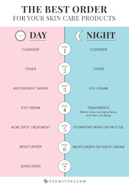 how to layer skin care s