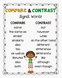 game printable compare and contrast by create abilities compare and contrast is in my opinion one of the easier text structures for kids to work