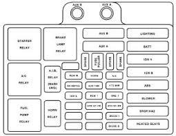 1996 gmc sierra fuse box diagram wiring diagram for you • gmc sierra mk1 1996 1998 fuse box diagram auto genius rh autogenius info 1996 ford windstar fuse box diagram 2006 gmc sierra fuse box diagram