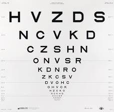 examining the typographic history of eye charts