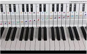 Klaviertastatur beschriftet zum ausdrucken : Klavier Und Klaviernoten Tabelle Ideales Visuelles Hilfsmittel Fur Anfanger Die Klavier Oder Keyboard Spielen Lernen Amazon De Musikinstrumente