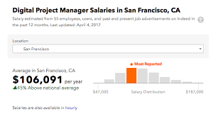 salary range calculator salary comparison how to know if your small business is paying fairly