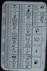 r56 fuse box location simple wiring diagram mini cooper 2007 to 2016 fuse box diagram northamericanmotoring 2006 dodge charger fuse box location 2nd