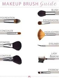 the proper brushes really make a difference and are just as important as your other s