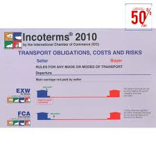 Incoterms Wall Chart Download Incoterms 2010 Wallchart Single