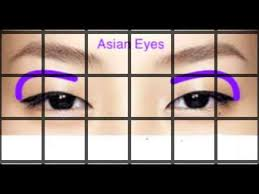 how to apply eyeshadow on diffe eye shapes