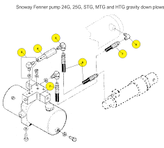 monarch plow pump wiring diagram monarch auto wiring diagram snoway fenner pumps diagrams on monarch plow pump wiring diagram