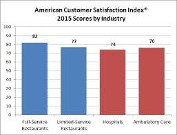 Applying restaurant customer service principles to healthcare