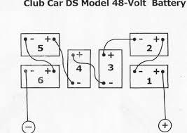 48 volt club car wiring diagram Club Car Golf Cart Wiring Diagram For Batteries wiring diagrams 36 amp 48 volt battery banks mikes golf carts club car golf cart battery wiring diagram