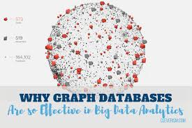 Graph Databases Why Graph Databases Are So Effective In Big Data Analytics