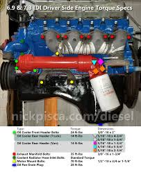 6.9 & 7.3 IDI Torque Specs and Bolt Dimensions, with Images – IDI Online