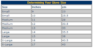 Maverik M4 Gloves Size Chart Lacrosse Gloves Sizing Images Gloves And Descriptions