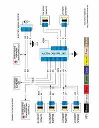 nissan car wiring diagram nissan image wiring diagram nissan primera p12 radio wiring diagram nissan on nissan car wiring diagram