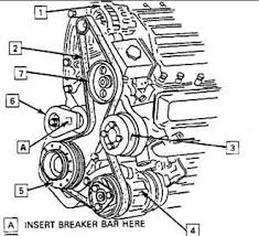 solved need to see belt diagram for 91 chevy lumina euro fixya hope this helps you need to see belt diagram michael cass 165 jpg