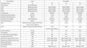 25 Explanatory Split Ac Power Consumption Chart