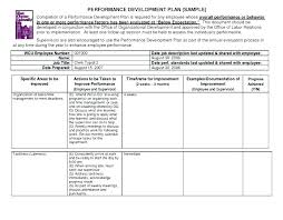 Construction Project Schedule Template Excel Construction Project Schedule Template Best Of Excel
