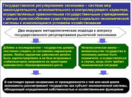 Курсовая на тему государственное управление и политика загрузить Курсовая на тему государственное управление и политика