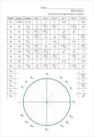 Unit Circle Sin Cos Tan Chart Unit Circle Radians Sin Cos Tan Chart Bedowntowndaytona Com