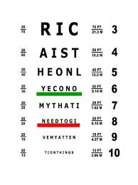 14 Punctual Army Eye Test Chart
