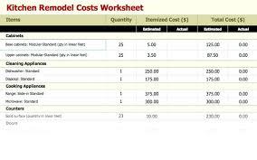 kitchen remodel on a budget mother kitchen remodeling excel spreadsheet a kitchen budget worksheet kitchen remodel budget breakdown