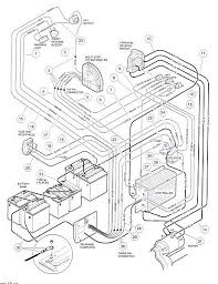 golf cart battery charger wiring diagram the wiring club car 48v battery wiring diagram schematics and diagrams