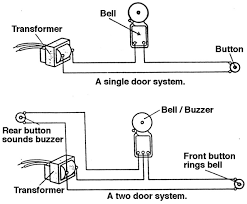 door bell wiring diagram door image wiring diagram doorbell wiring on door bell wiring diagram