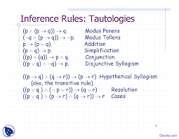 Hypothetical Syllogism Inference Rules Discrete Mathematics Lecture Slides