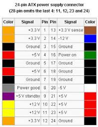 similiar pc power supply color code keywords computer power supply wiring diagrams