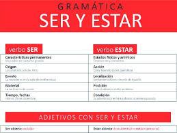 Spanish Ser Chart Ser Y Estar Verb To Be