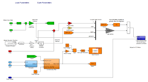 Lqr Controller Design In Simulink Minseg State Space Lqr Controller Development