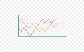 Line Chart Plot Graph Of A Function Png 512x512px Plot