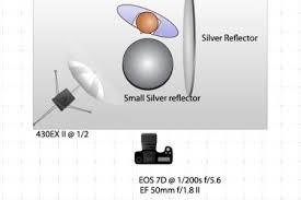 offsetguitarscom view topic 62 bass vi wiring diagram pic fender lighting diagram white background printable wiring diagram schematic