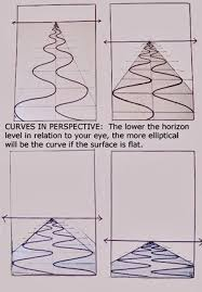 drawing curves in perspective this would also is useful when applied to how you frame your shots in landscape photography