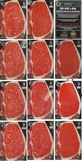 Meat Grading Australian Wagyu Association