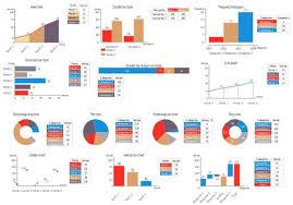 Pie Of Bar Chart Pie Charts Line Graphs Bar Charts Vertical Bar Chart