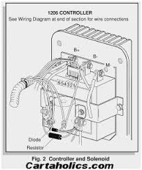 electric golf cart wiring diagram fabulous golf cart solenoid wiring electric golf cart wiring diagram pleasant wiring diagram software dennis picture ezgo wiring of electric golf