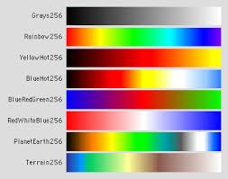 Igor Pro 7 Color Tables