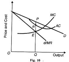 essay on monopoly market micro economics the average cost curve ac lies above the market demand curve d throughout its length so no production is possible at any price on the ordinary d curve