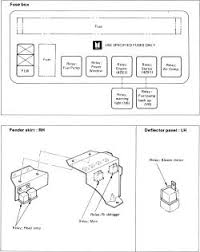 2005 jeep grand cherokee fuse box layout wiring diagram for car 02 ford windstar fuse box diagram as well fuse box in 2002 jeep grand cherokee limited