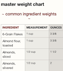 King Arthur Flour Ingredient Chart Pin By Cynthia Kelly On Helpful Tips Weight Charts Baking