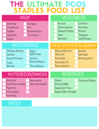 Pcos Diet Chart For Weight Loss Pcos Diet And Nutrition Pcos Diet Pcos Diet Plan Pcos