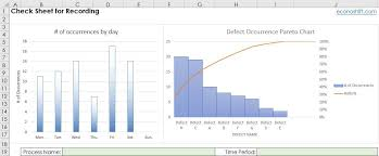 101 Check Sheets Bar And Pareto Charts Econoshift Com