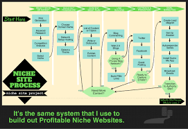 Buy a Website 30 Experts Share their Secrets