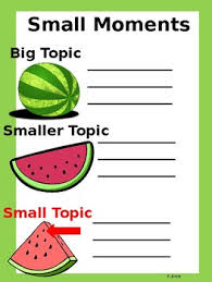 Small Moment Watermelon Anchor Chart Small Moment Anchor Chart Write On