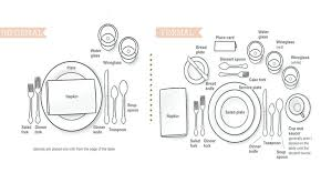 Table Setting Chart Rsz 2formal Place Setting Chart Informal Table Setting