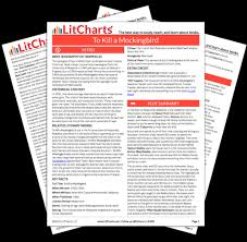 to kill a mockingbird chapter summary analysis from  the printed pdf version of the litchart on to kill a mockingbird ""