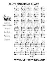 71 Ageless A Flute Fingering Chart