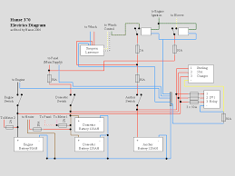 wiring diagram powerpoint the wiring diagram wiring diagram wiring diagram powerpoint